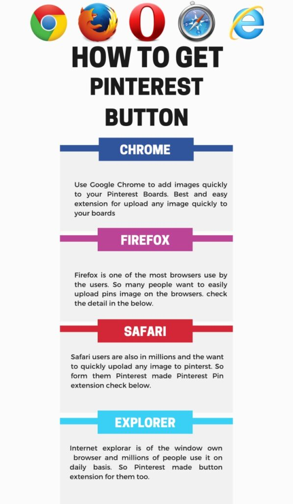 pinterest button extension