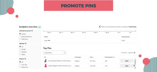 promote pins on pinterest